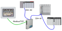 DCS/SCADA Gateway or Data Concentrator