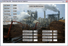 Example SoftPLC HMI Web Page