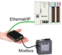 Low Cost Ethernet to Serial Gateway